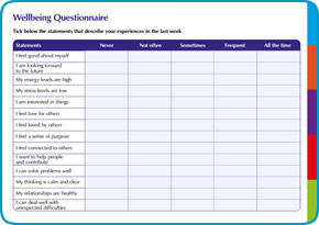 Wellbeing Questionnaire Thumbnail